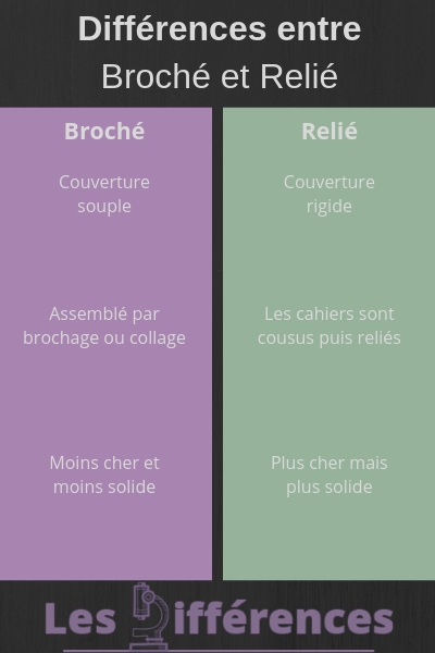 difference relie broche